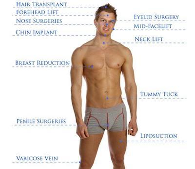 chirurgia estetica uomo roma